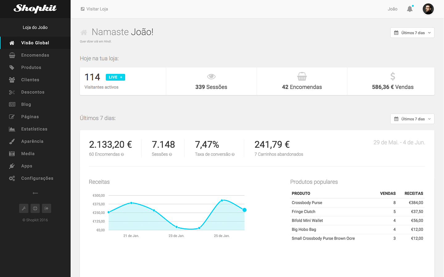 Shopkit dashboard