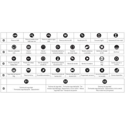 CALDEIRA PELLETS HIDROPOLAR 21 KW