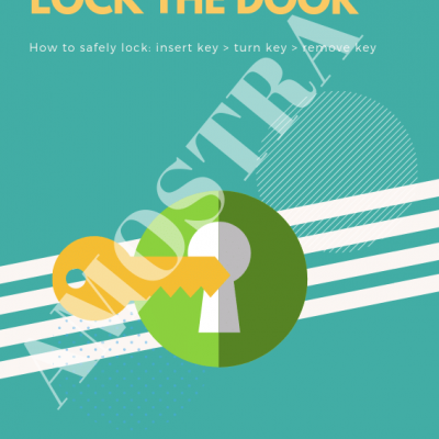 Kit Posters Informativos AL (112, Lock the door, Wi-Fi)