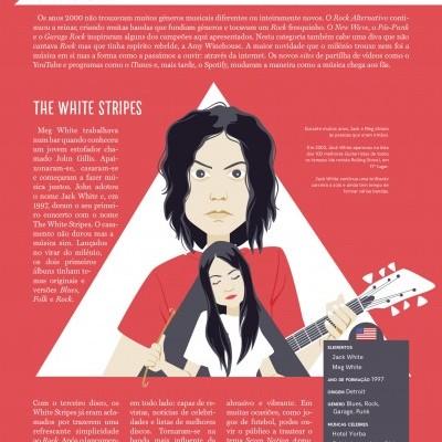 A História do Rock (para pais fanáticos e filhos com punkada)