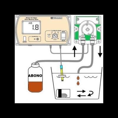 Controlador EC con Bomba Dosificadora de nutrientes
