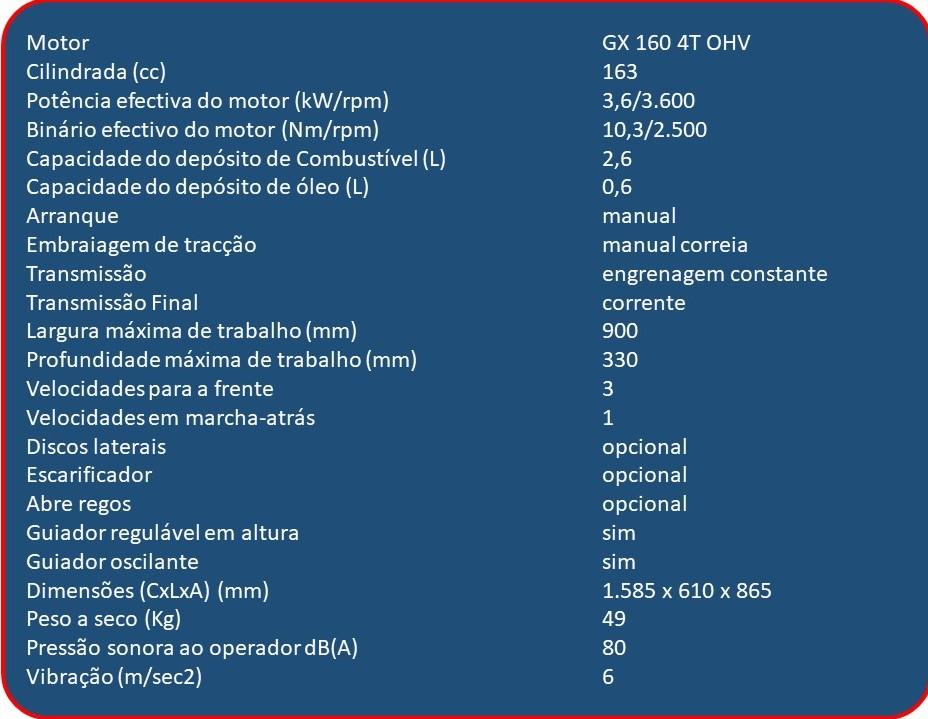 Honda F506 detalhes
