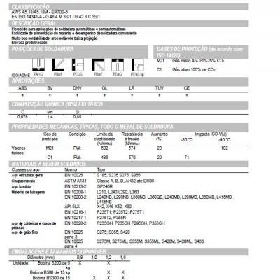 Fio Arame Sólido Lincoln Electric UltraMag ER-70S-6 Bobine 16 Kg Diâmetro 1.0 mm