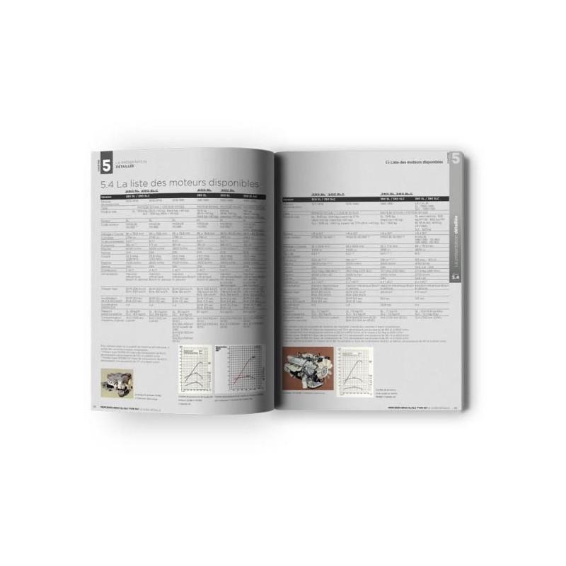 Mercedes Benz SL/SLC Type 107 Guide detaille