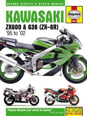 Kawasaki ZX-6R Ninja Fours 1995-02