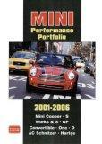 Mini Performance Portfolio 2001-2006