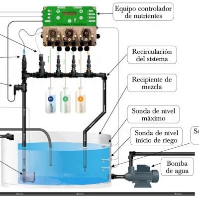Hydroponic Control Basic