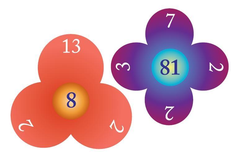 Primus - Juegos Matemáticos
