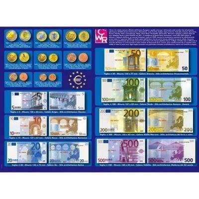 Poster - Conhecer o Euro