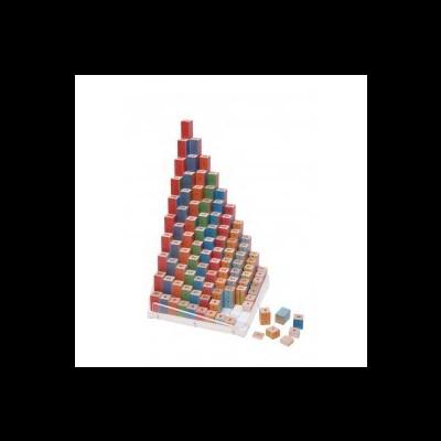 Tabela Pirâmide de Pitágoras - Puzzle 3D