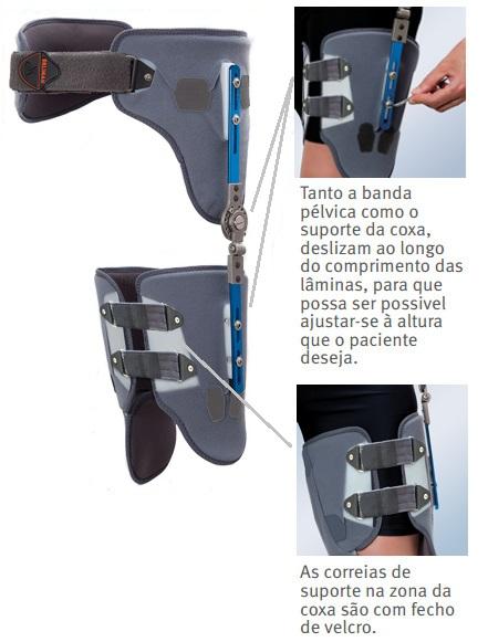 Abdução de anca