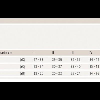 Meias Elasticas Mediven Men Grau I/II (até ao Joelho) (Par)