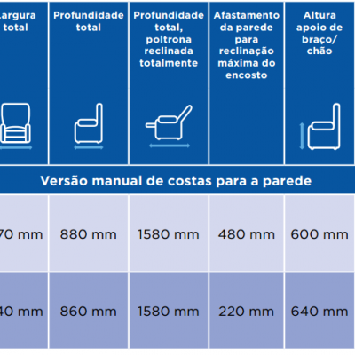 Cadeirão Hospitalar Faro Manual