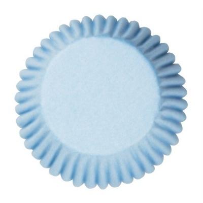 Formas Azul