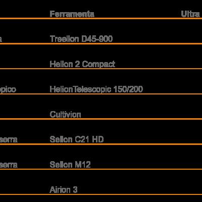 HELION 2 COMPACT - ULTRA LITHIUM 750 - HEAD CUT 51