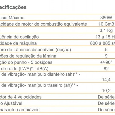 CULTIVION - ULTRA LITHIUM 750