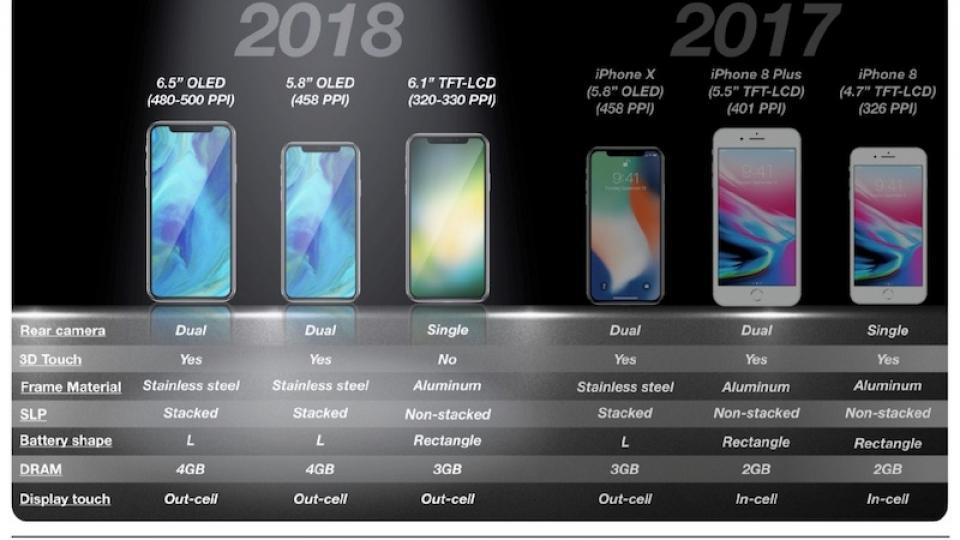 Novos iPhones já têm preço. Saiba quanto custarão