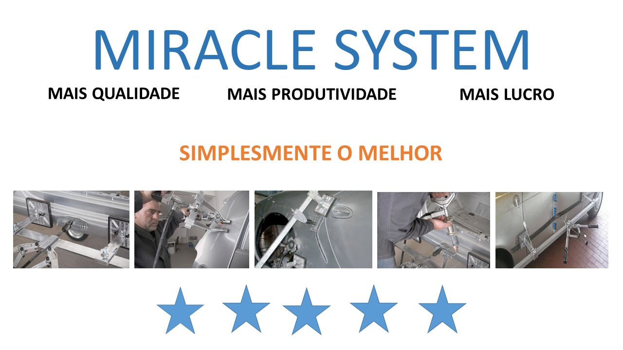 MIRACLE SYSTEM