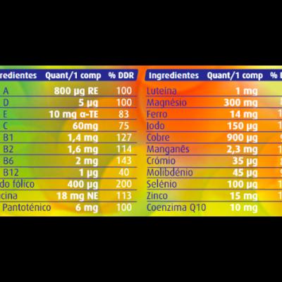 VITAcélsia | Plus Q10 60 Comprimidos