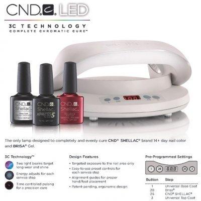 Catalisador Profissional de LED da CND