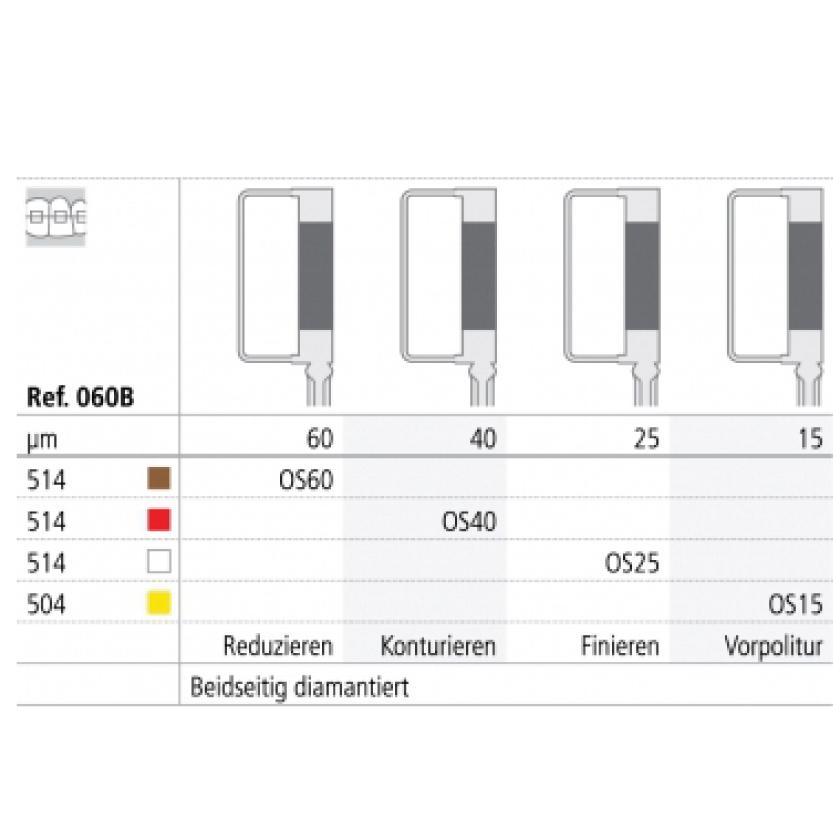 Ortho-Strips CX.3