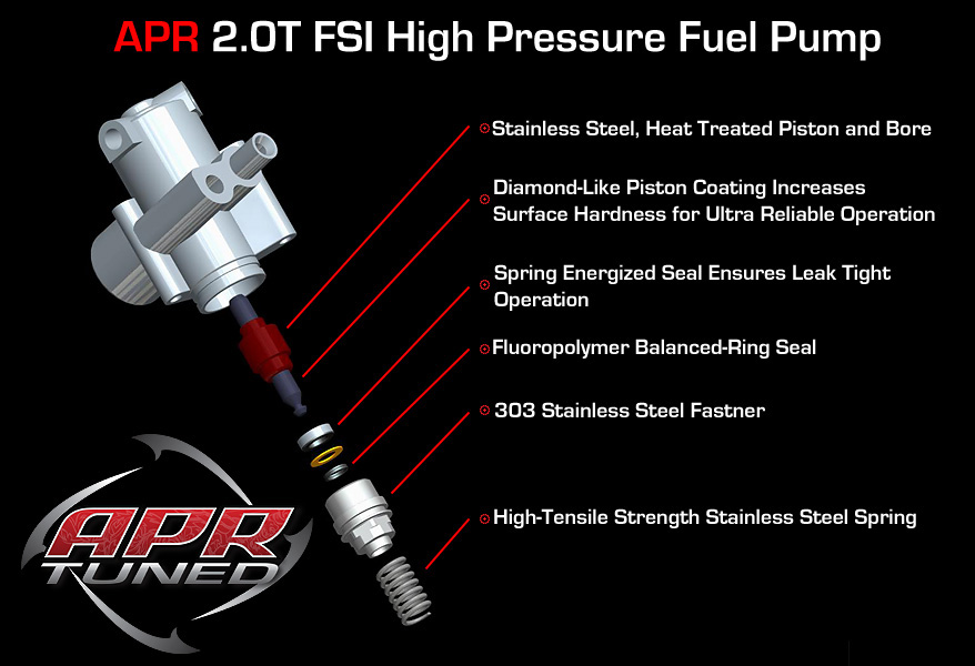 Apr 20t Fsi Ea113 High Pressure Fuel Pump Hpfp Undergrounddivisionrhshopundergrounddivision: 12kb Ford Mustang Need Wiring Diagram From Fuel Pump At Gmaili.net