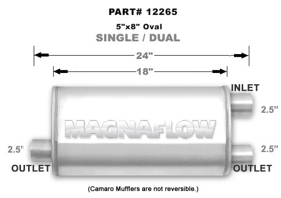UNIVERSAL MUFFLER MAGNAFLOW OVAL #12265 - INLET 2.5''(63.5MM) OUTLET 2.5'' (63.5MM) (CLEARANCE)